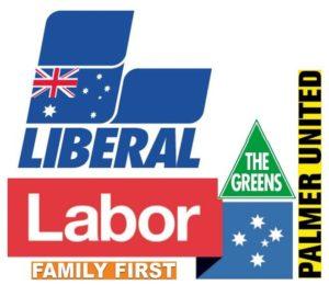 Political Interest Register
